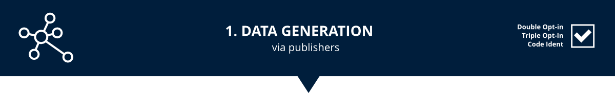 infographics data generation