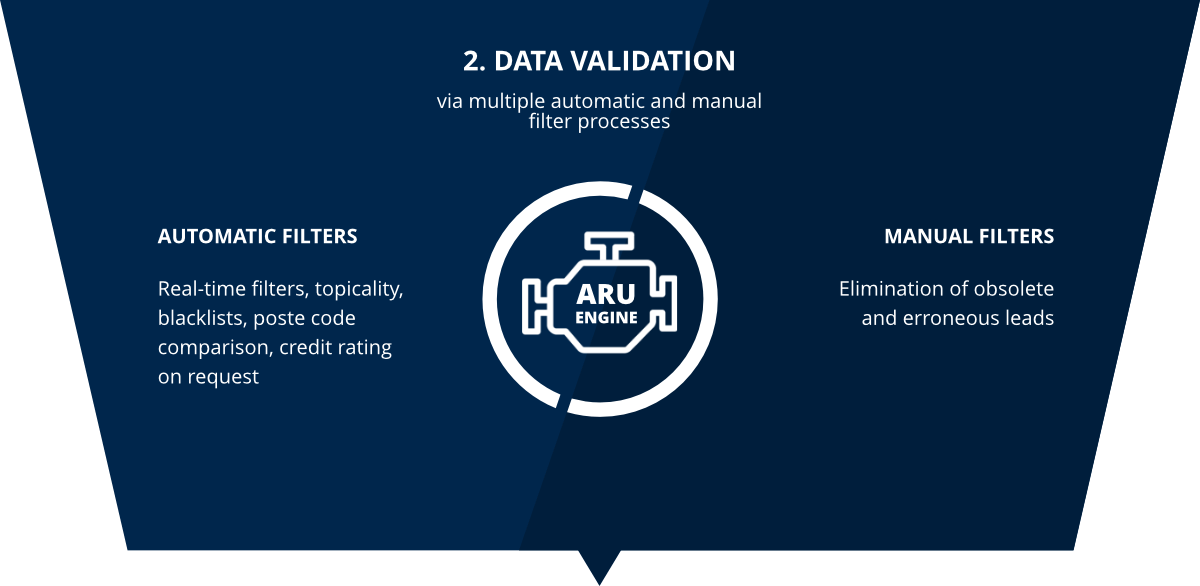 infographics data validation